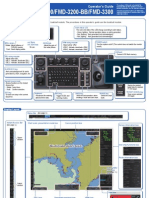FMD3200 Operator's Guide