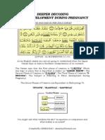 Miracles of Islam (Fetus Development)
