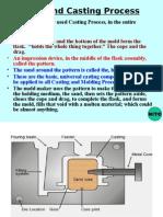 005 SAND CO2 DIE PROCESSES.ppt