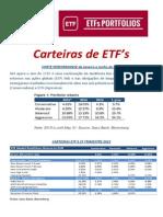 ETF Portfolio - JUNE 2015 - GoBulling.com