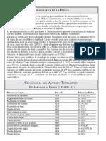 Cronología de la Biblia.pdf