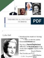 Theoretical Foundation of Nursing PDF