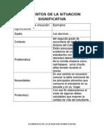 ELEMENTOS DE LA SITUACION SIGNIFICATIVA Chatito.docx