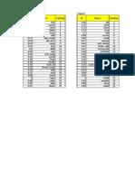 Ranking IP Pajak