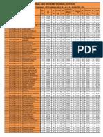 Attendance Publish-MARCH-2015 (6th Sem BBALLB)
