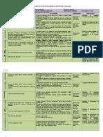 Planificación clase a clase_Cuartos medios Filosofía.docx