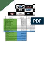 Taller 10 Aplicacion de Formulas Michael Stiven Marin Quintero 8C (1)