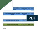 Lista de Proyectos de PretensadoYY