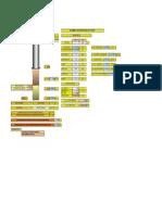 Bache Pesado Dados Vol y Dens - P