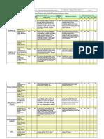 MODELO DE Análisis de Peligros Proceso.xls