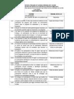 Carta Didáctica Matemáticas