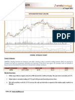USDINR Daily 11th August Report