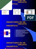 Tema 2 Magnitudes de Un Cto Magnetico