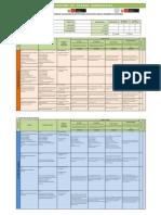 Matriz_Logros_Ambientales 2014 CM.pdf