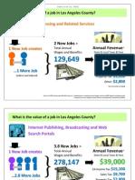 Value of a Job Tutorial