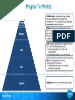SFDC Alliances Tiers