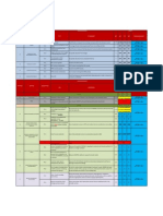 Commercial Department KPIs-2.Xlsx