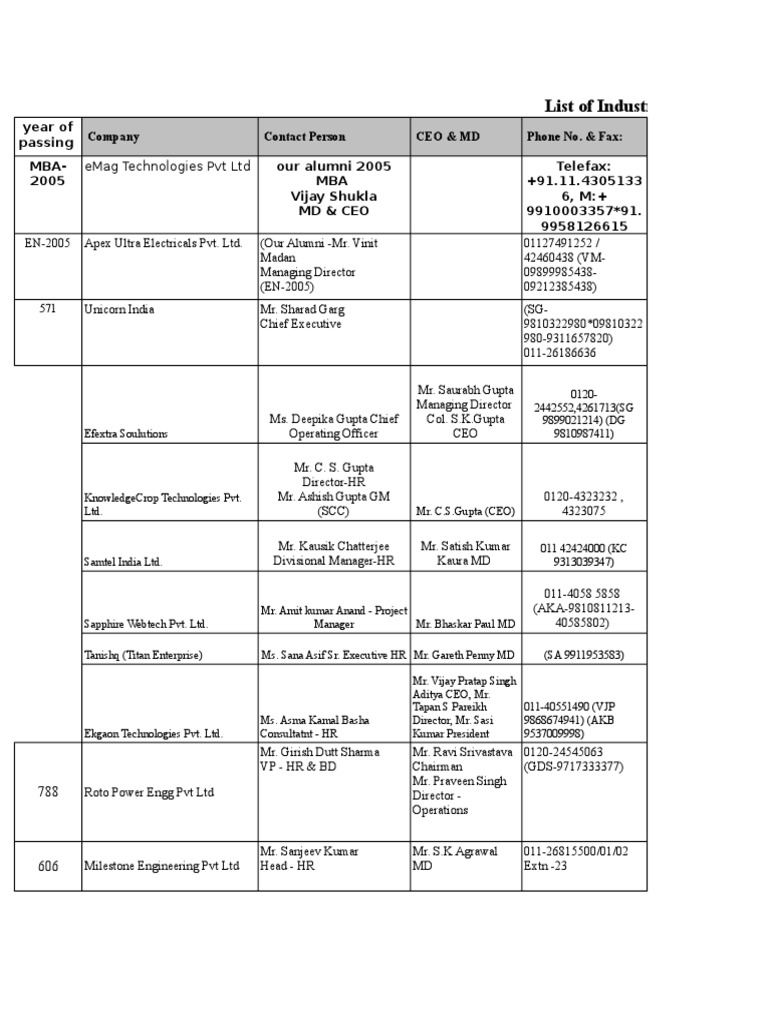 Industries-List-10-Oct-2012
