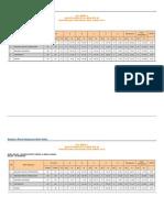 Analisis Percubaan Upsr 2011-2014