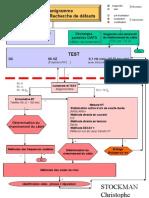 A-Organigramme RDC_FRA.ppt