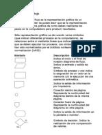 Estructura Repetitiva en Diagrama de Flujo
