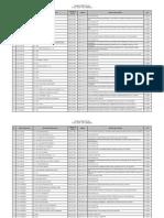 Plazas Directivas 2014