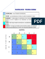 Matriz Clasificación Del Riesgo Frecuencia x Severidad
