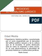 Historia Del Derecho 3