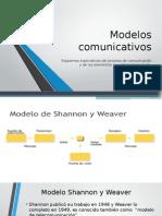Modelos comunicativos