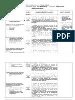 PLAN ANUAL CIENCIAS III 2014-2015