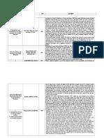 Paper de Nieve Para Ejemplo de Captura de Datos en Terreno (Copia en Conflicto de Yohann Videla Giering 2015-03-17 (1))