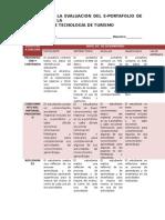 Rubrica para la evaluación del E-portafolio de evidencias