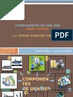 Act. 1 Componentes de Una Red-mapa Mental