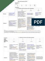 Planeacion informatica 1