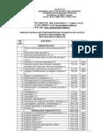 Farmacie Tematica Baza Date Grile Licenta 2015 Site