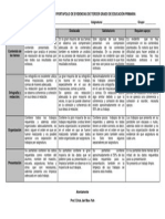 Rúbrica Para Evaluar Portafolio de Evidencias