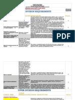 Cog Sci Major Classes.xlsx - Sheet1
