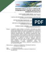 Reestruturação Das Cadeias de Suprimentos Verticalização x Horizontalização (1)