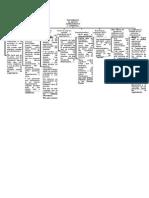 Rediseñando El Sector Administrativo y Comercial_mapa Conceptual