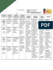 Planificacion de Proytec2013