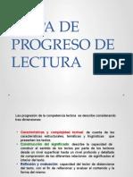 5.- Mapa de Progreso de Lectura