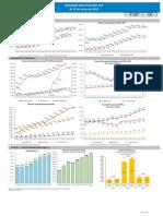 Resumen Ejecutivo Del SPP Junio 2015