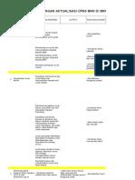 Rancangan Aktualisasi Bnn 2015