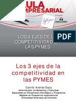 Aula 3 CompetitividadPymes