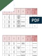 Formato Identificacion de Peligros y Evaluacin de Riesgos 4 (1)