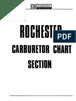 Rochester Carb 4 BBL Adjustement 94hg5c | Carburetor | Throttle