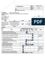 AMW EL 8.1 01 P03 Competency Mapping Process