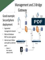 Distributed Management and 2-Bridge Gateway