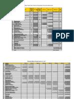 Cost Estimate SIP Unimal