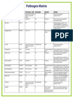 PathogenMatrix_07.2011.pdf